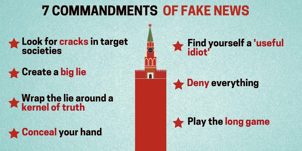New York Times exposes Kremlin's disinformation methods