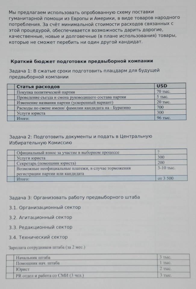 Зе Буратіно? План зі зламаної російської бази документів нагадує кампанію Зеленського 6