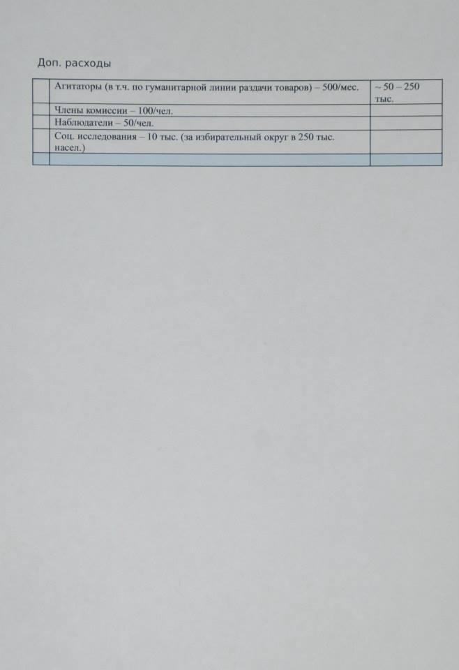 Зе Буратіно? План зі зламаної російської бази документів нагадує кампанію Зеленського 8
