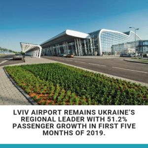 In Lviv International Airport  passenger numbers soar by 51.2%