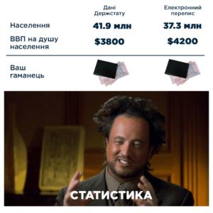 Як і чому в Україні різко виріс ВВП?